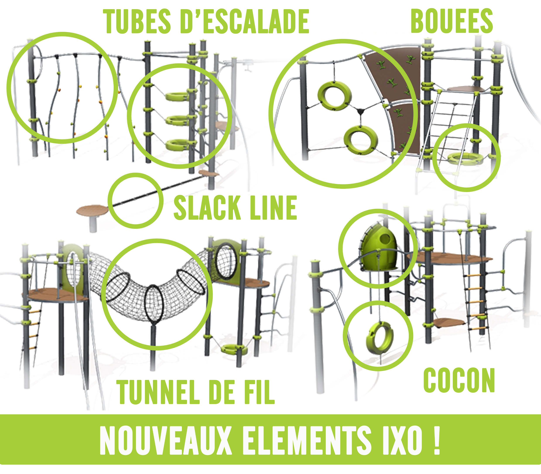 Ixo New Features